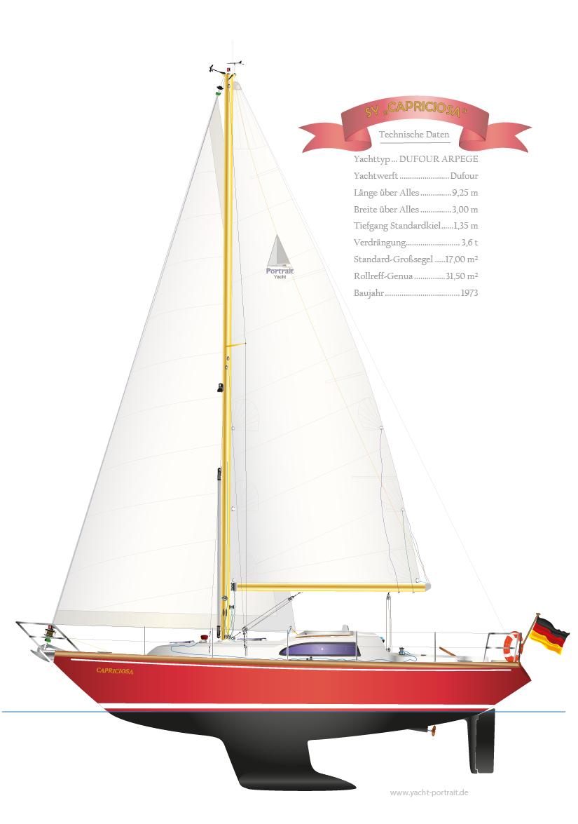 ARPEGE 30 - digitale Schiffsriss Graphik, als individuelles Yacht Portrait.