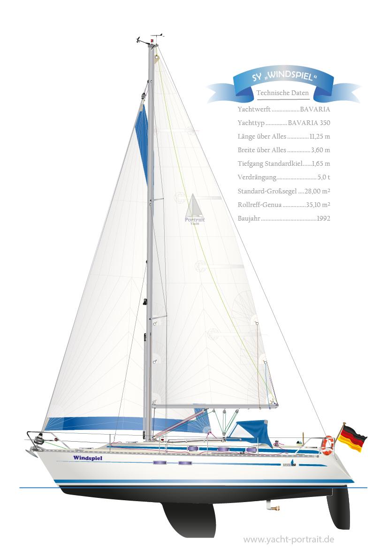 BAVARIA 350 Standardgroß - digitale Schiffsriss Graphik, als individuelles Yacht Portrait.