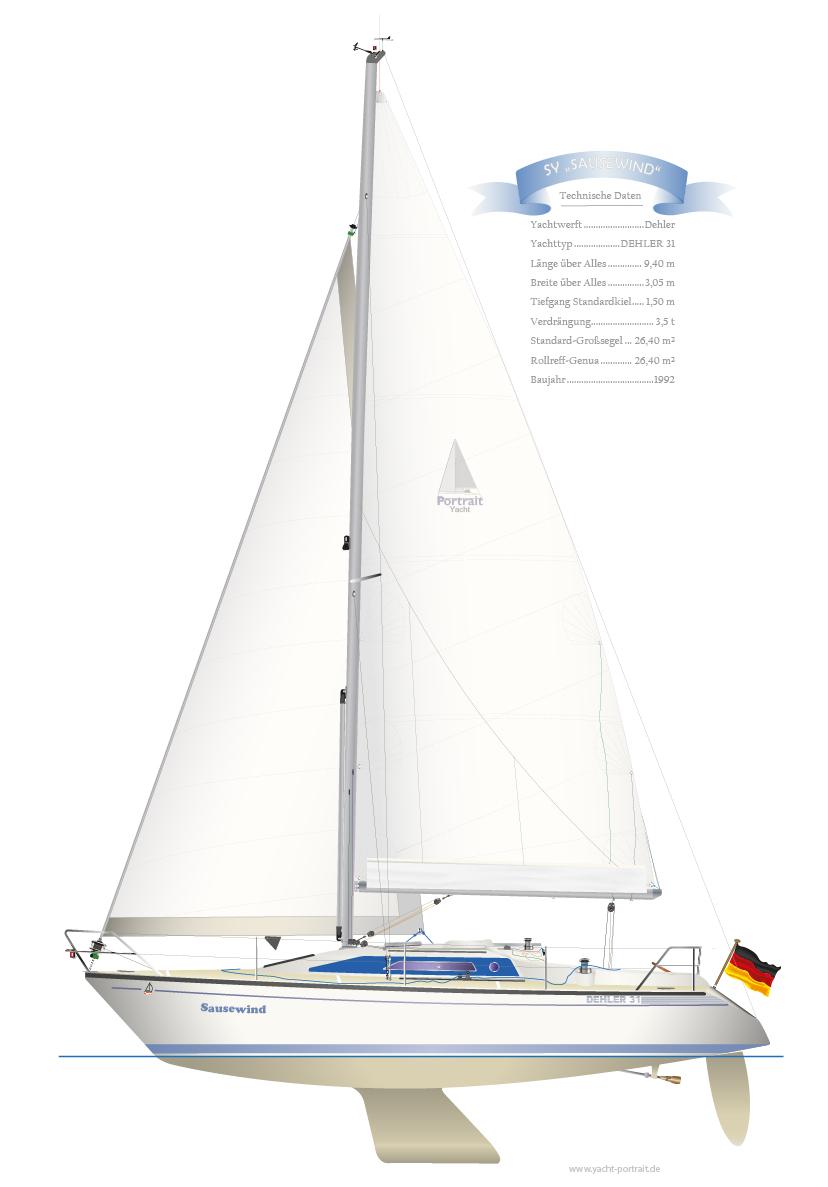 Digitale Yachtriss Zeichnung Dehler-31.