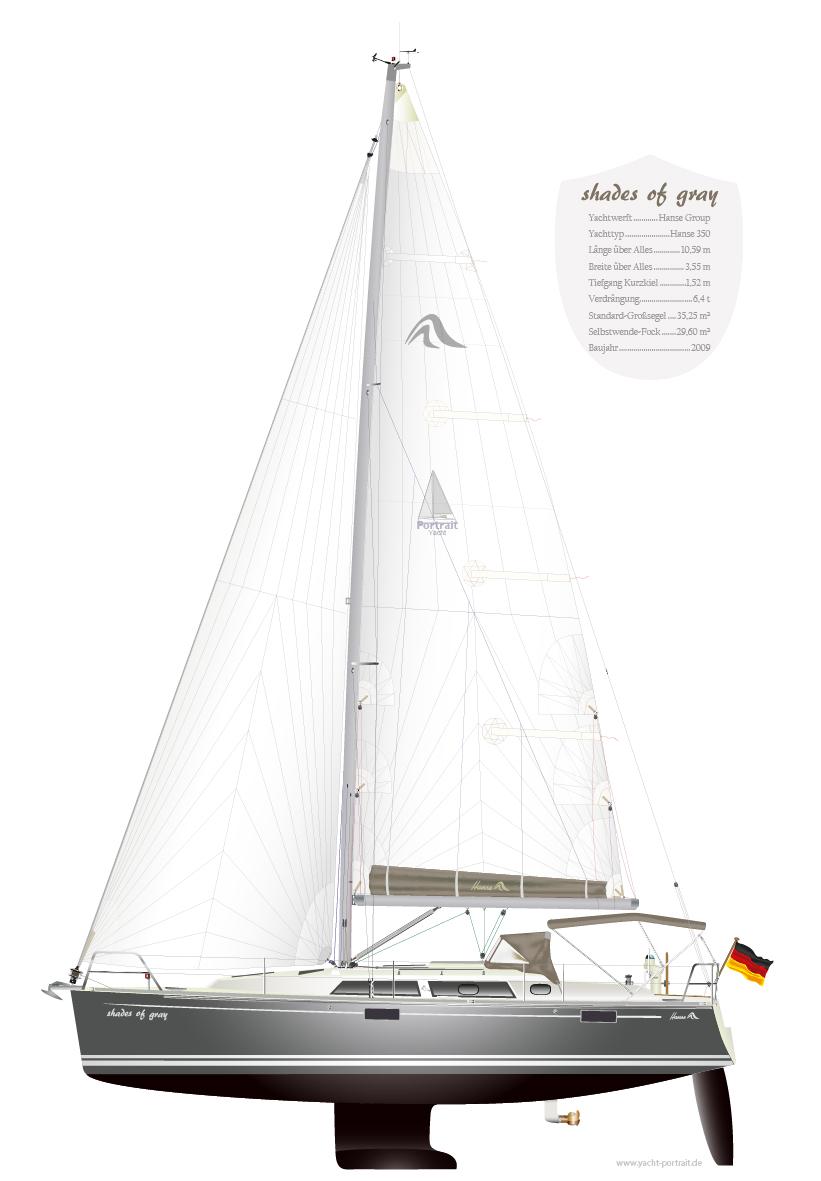 Hanse 350, Baujahr 2009, Crosscat-Groß, Kurzkiel