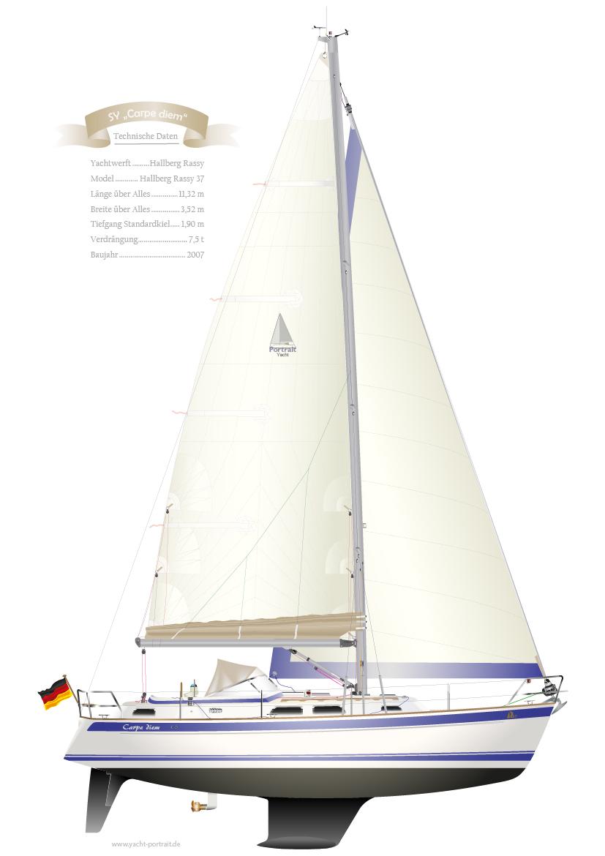 HALLBERG RASSY 37 Standardgroß - digitale Schiffsriss Grafik, als individuelles Yacht Portrait.