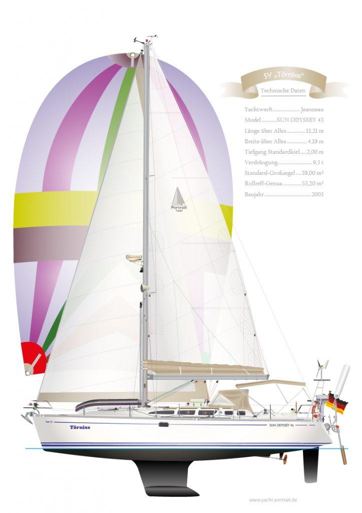 SUN ODYSSEY 43 Standardgroß, Schiffsriss als digitale Risszeichnung