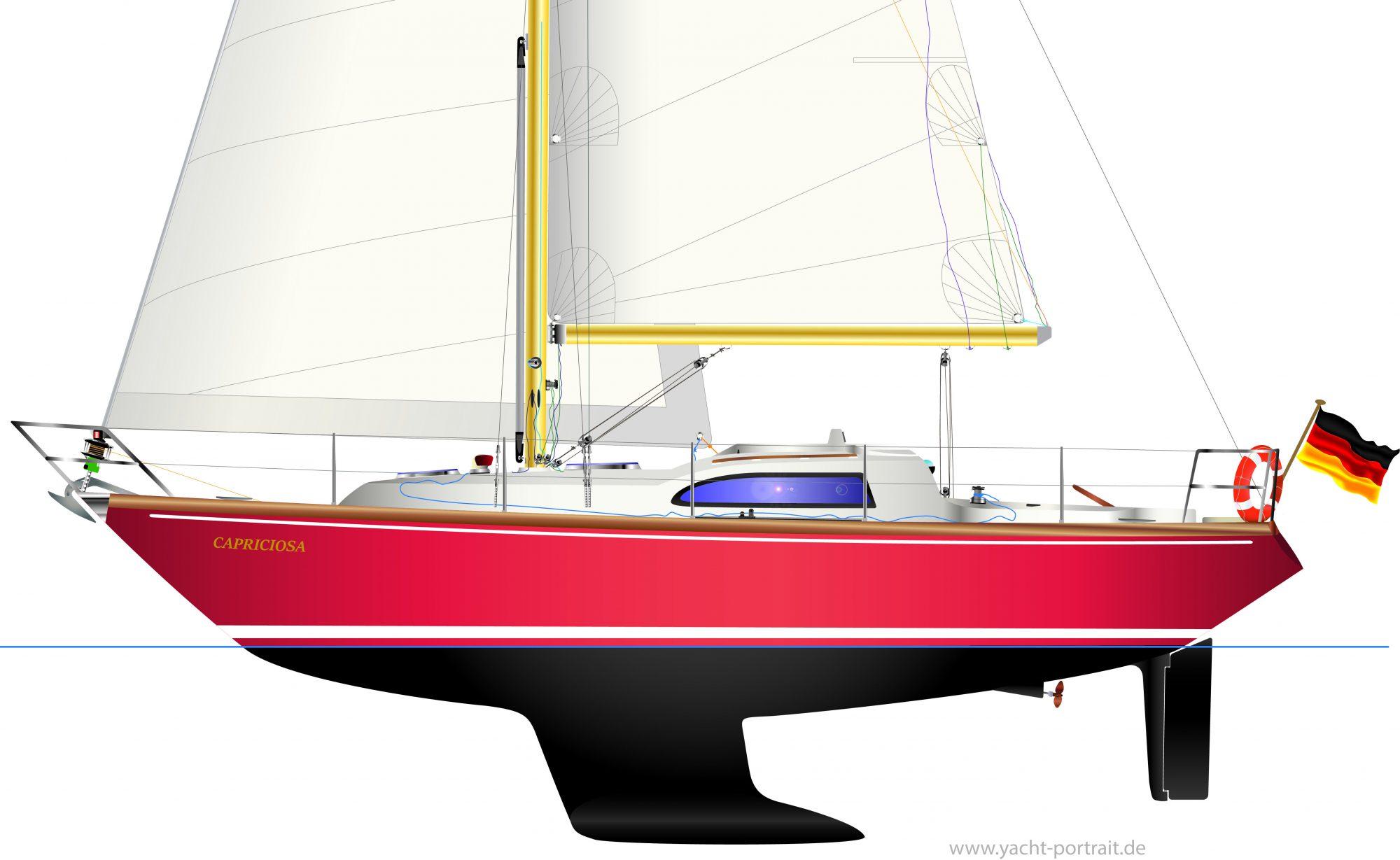 Mein Yacht-Portrait